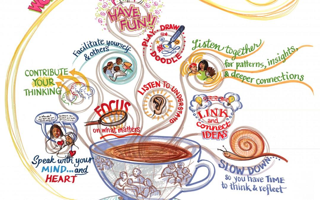 Resultado de imagen para world café metodología