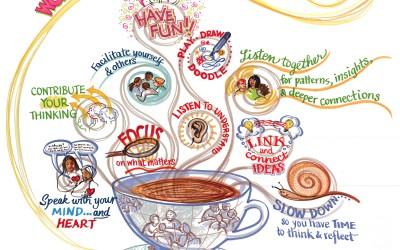 World cafe: Sesión de trabajo jueves 9 de junio